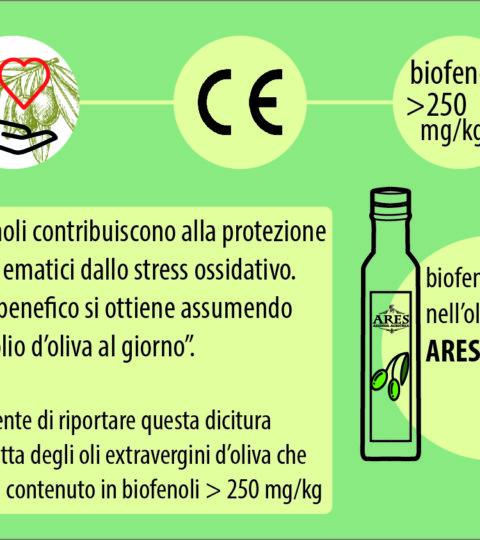 biofenoli